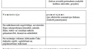 Pagarina termiņu Aleksandra Čaka balvas pretendentu pieteikšanai līdz 6. oktobrim